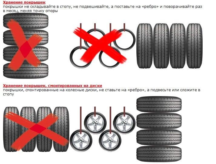 Особенности расположения колёс